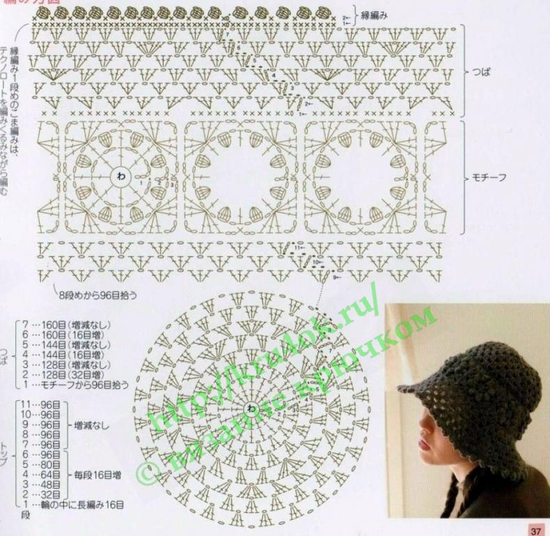Летняя вязаная шляпа №1