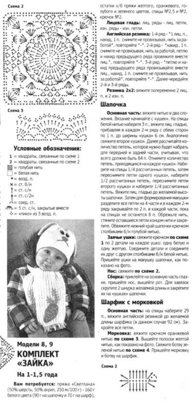 """Вязаная шапка """"Зайка"""" (для девочек)"""