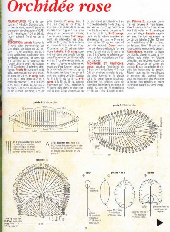 Схема вязания орхидеи.