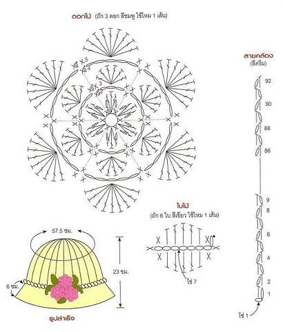 Схема вязания крючком шапочки колокольчика