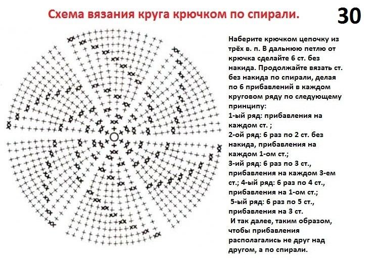 Схема вязания круга.