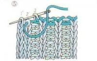 Закрытие иглой резинки 1х1 и 2х2
