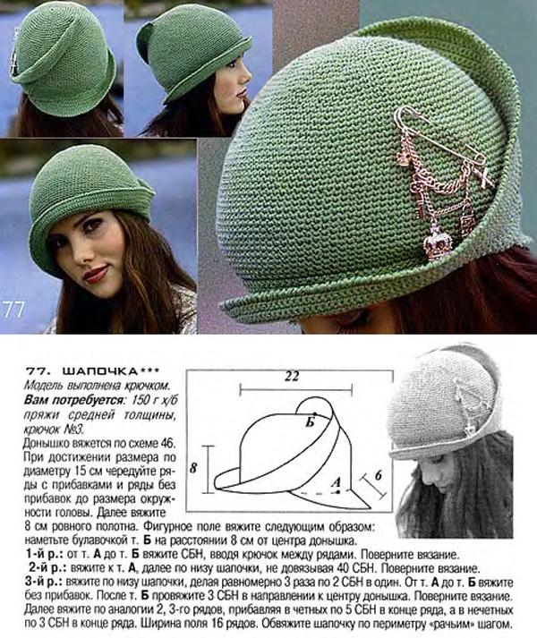 Как связать женскую шапку своими руками спицами