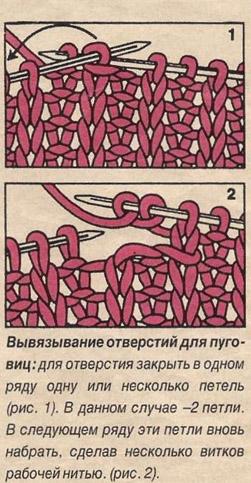 Вывязывание отверстий под пуговицы спицами.