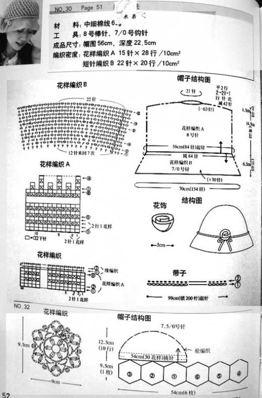 Вязаная шляпа из японского журнала.
