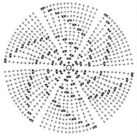 Схема вязания круга крючком